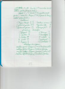 Championnat Padules 1994-1995 & 1995-1996 10