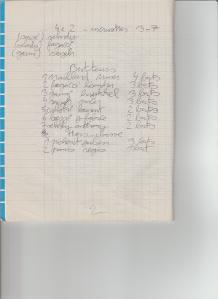 Championnat Padules 1996-1997 02