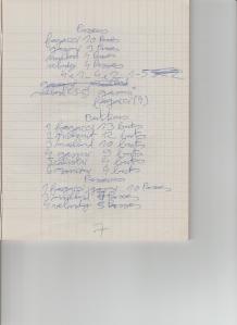 Championnat Padules 1996-1997 07