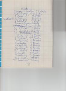 Championnat Padules 1996-1997 10